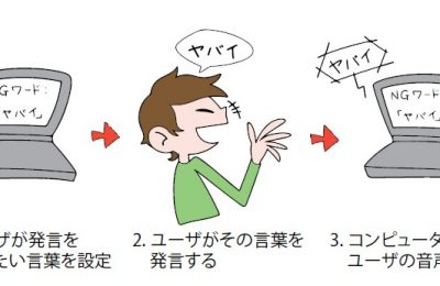 言葉遣いを改善する音声返戻システムの開発